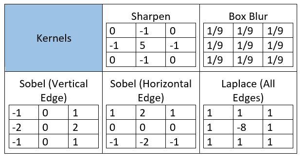 线性代数在数据科学中的十大强大应用(二)